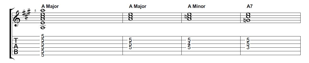 Open E Tuning Chord Lesson